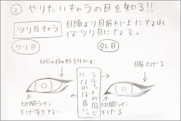 蒼依monako流アイメイク手書きのイラスト手順その2