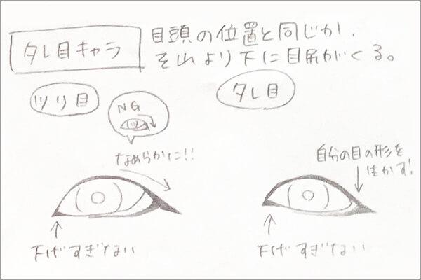 蒼依monako流アイメイク手書きのイラスト手順その3