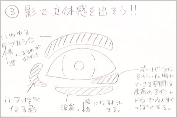 蒼依monako流アイメイク手書きのイラスト手順その4