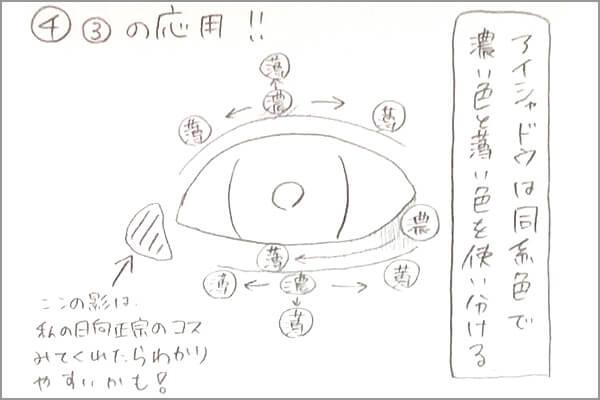 蒼依monako流アイメイク手書きのイラスト手順その5