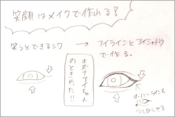 蒼依monako流アイメイク手書きのイラスト手順その7