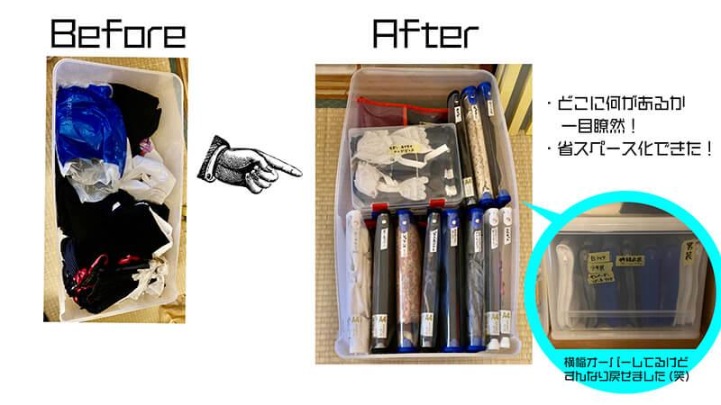 おすすめのファスナーケース(A4・A4ワイドサイズ)とプラスチックケース(B5サイズ)にコスプレの衣装などを入れたBeforeとAfterの様子